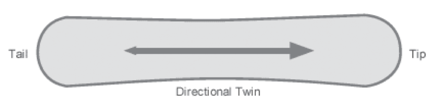 directionaltwin.png