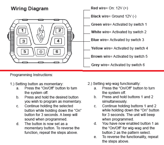 wiring diagram clic mini troubleshooting diagrams wiring