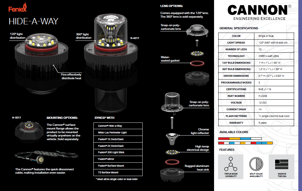 feniex cannon rh covertlights com Fenix Emergency- Lights Green Warning Light