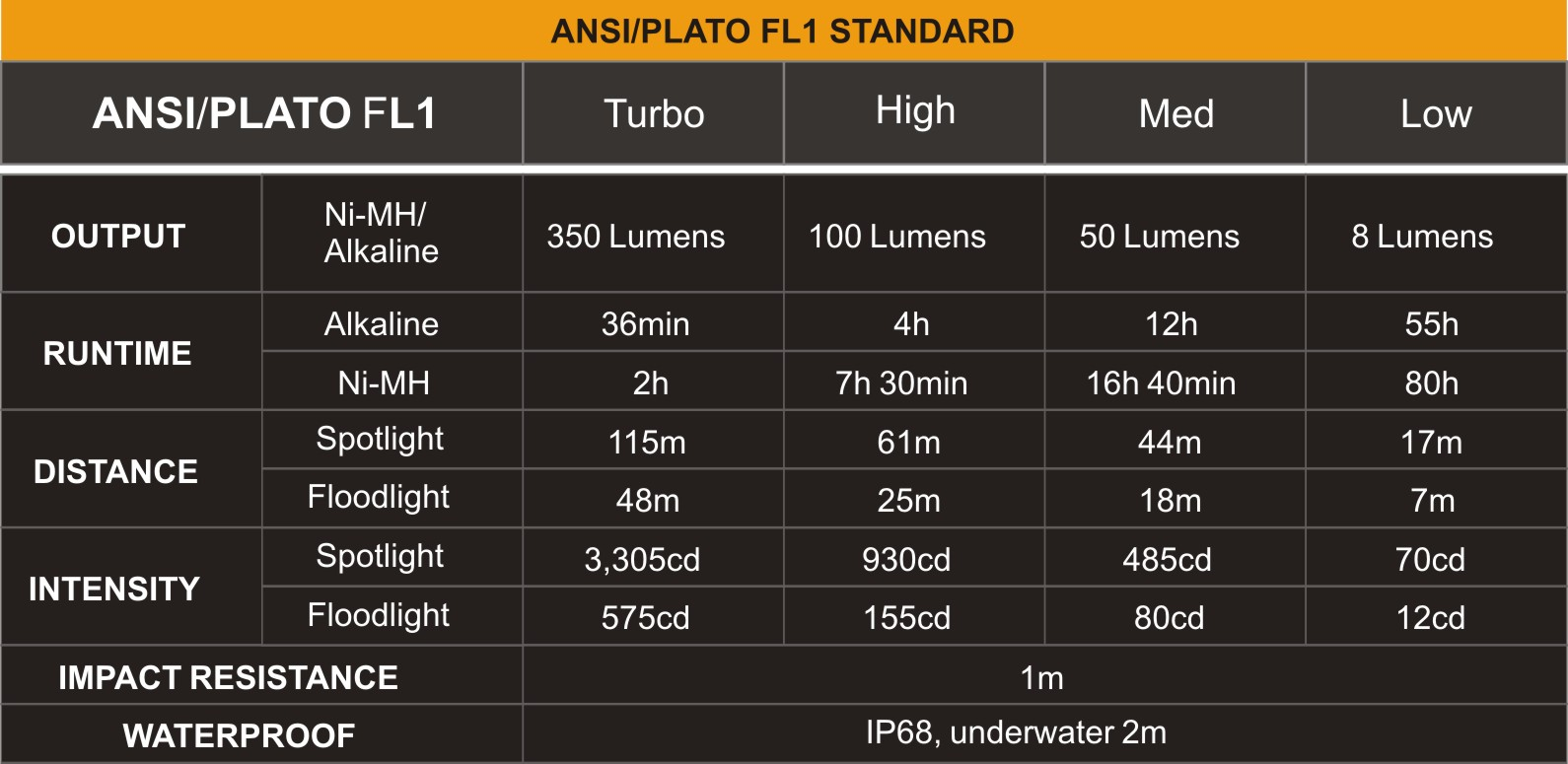 fd20-table.jpg