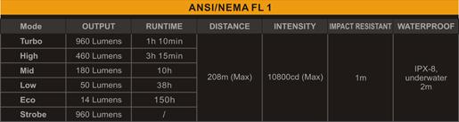 pd35-960-table.jpg