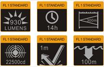 sd10-traits.jpg