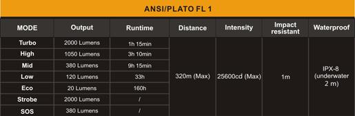 tk35ue-xhp50-table.jpg