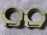Cerakote - Rings and Base