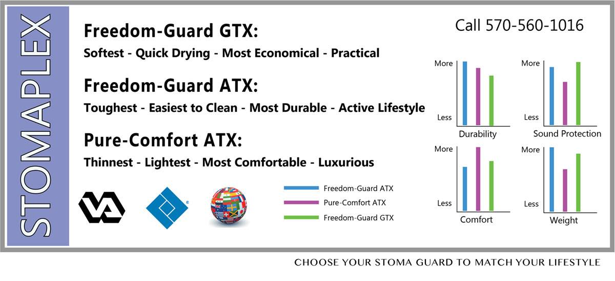 Get the right stoma guard for your active lifestyle. There are three stoma guard styles to choose from