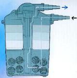 Jebao CF10 Bio-Pressure Pond Filter