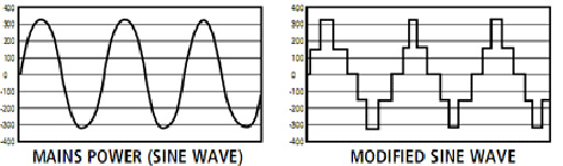 dc-sine-wave-voltage.jpg