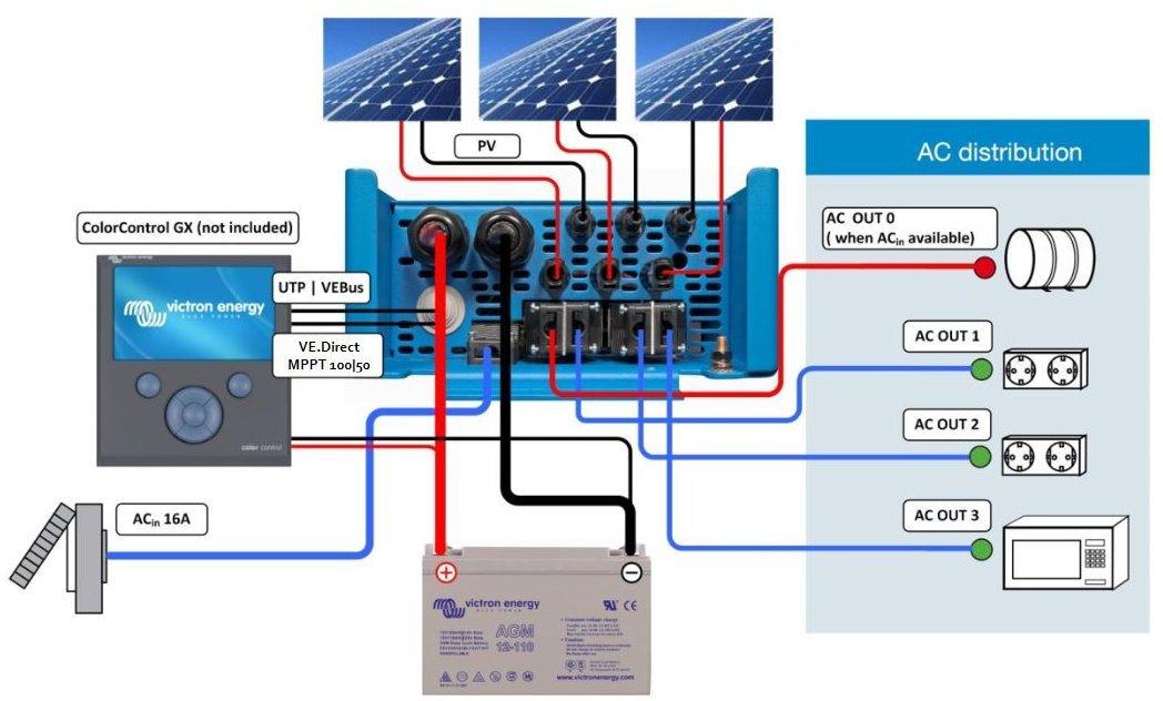 Victron Energy EasySolar Battery Inverter Charger