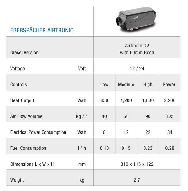 eberspacher-airtronic-d2l-volkswagen-t5-t6-vw-campervan-diesel-space-heater-graph.jpg