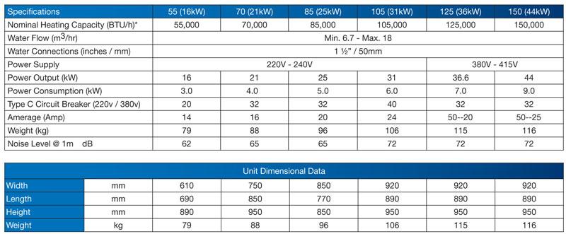 waterco titanium heat pump manual