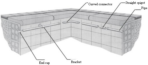Astral Curved Swimming Pool Handrail Joining Spigot (11286)