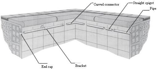 handrails-diagram.jpg