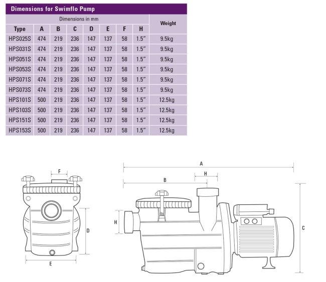hps-pump-sizes.jpg