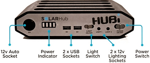 hubi-sockets-diagram.jpg
