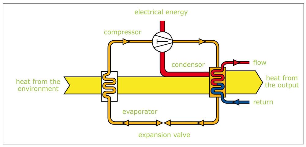 hydro pro swimming pool heat pump rh jacksonsleisure com Wiring 220 Volt Pool Pump Pool Pump Switch Wiring Diagram