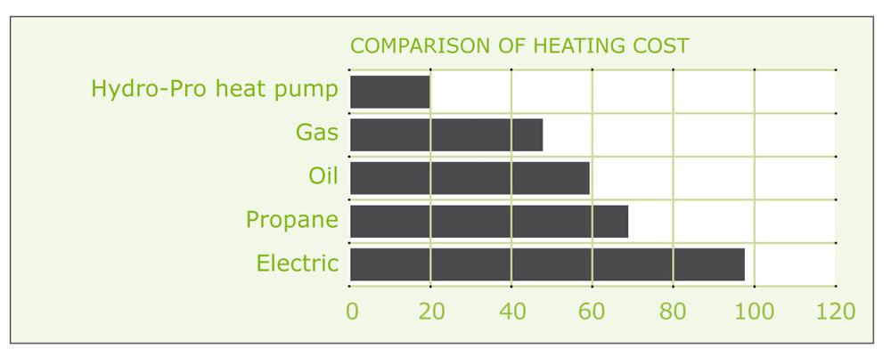 hydro-pro-heat-pumps-efficiency.jpg