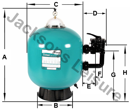 Pentair Triton Sand Filter For Inground And Above Ground Swimming Pool