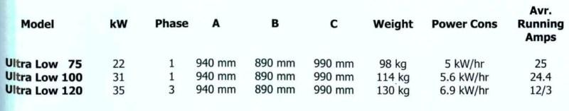 ultra-low-heat-pump-spec.jpg