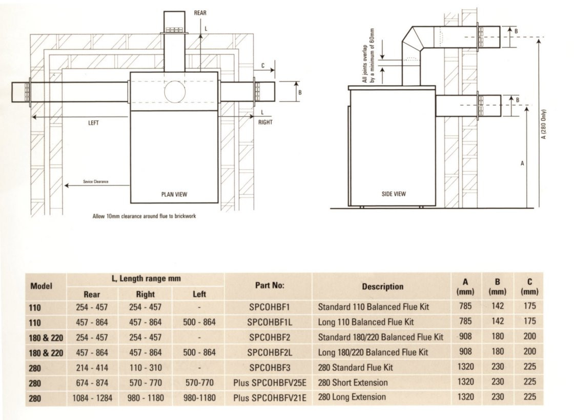 Certikin Oil Fired Boiler Flue And Mounting Accessories