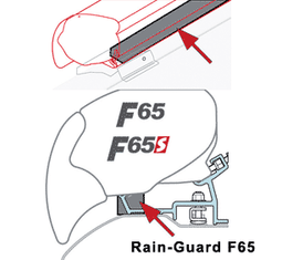 Fiamma F65 awning rain guard diagram