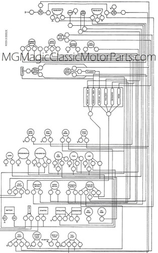 Wiring Harness, Detailed Fiberfab MiGi Wiring Diagram by