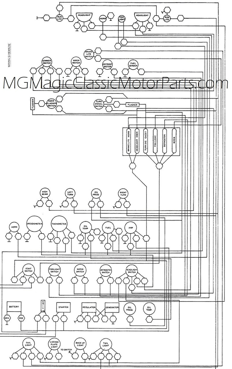 Wiring Harness Detailed Fiberfab Migi Wiring Diagram By Numbers Mg Magic Classic Motor Parts