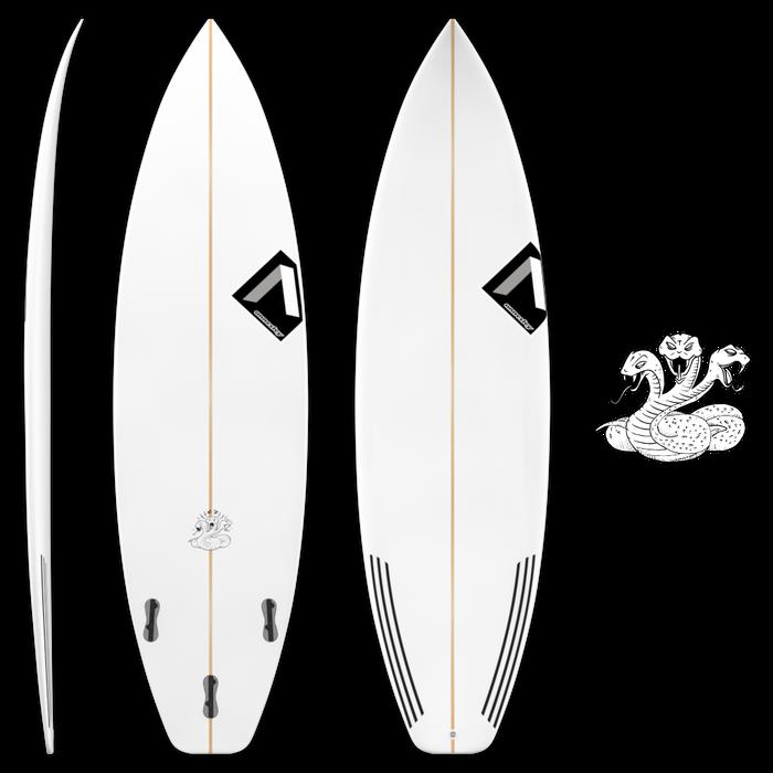 S3 Model