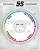 5S Environment Handout -Download