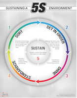 5s-sustain-poster198.png