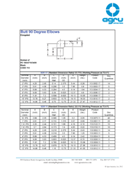 agru-90-pdf-photo.png