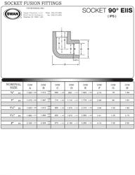 swan-socket-fusion-90-degree-spec-sheet-pdf.png