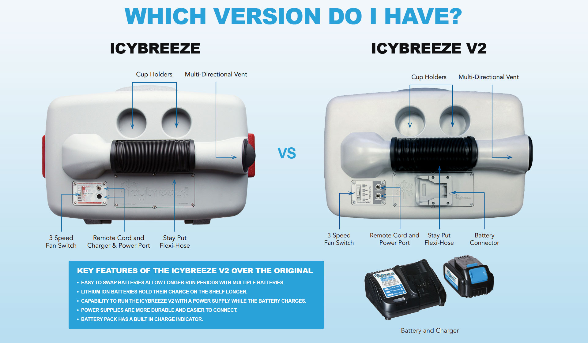 IcyBreeze Version Comparison