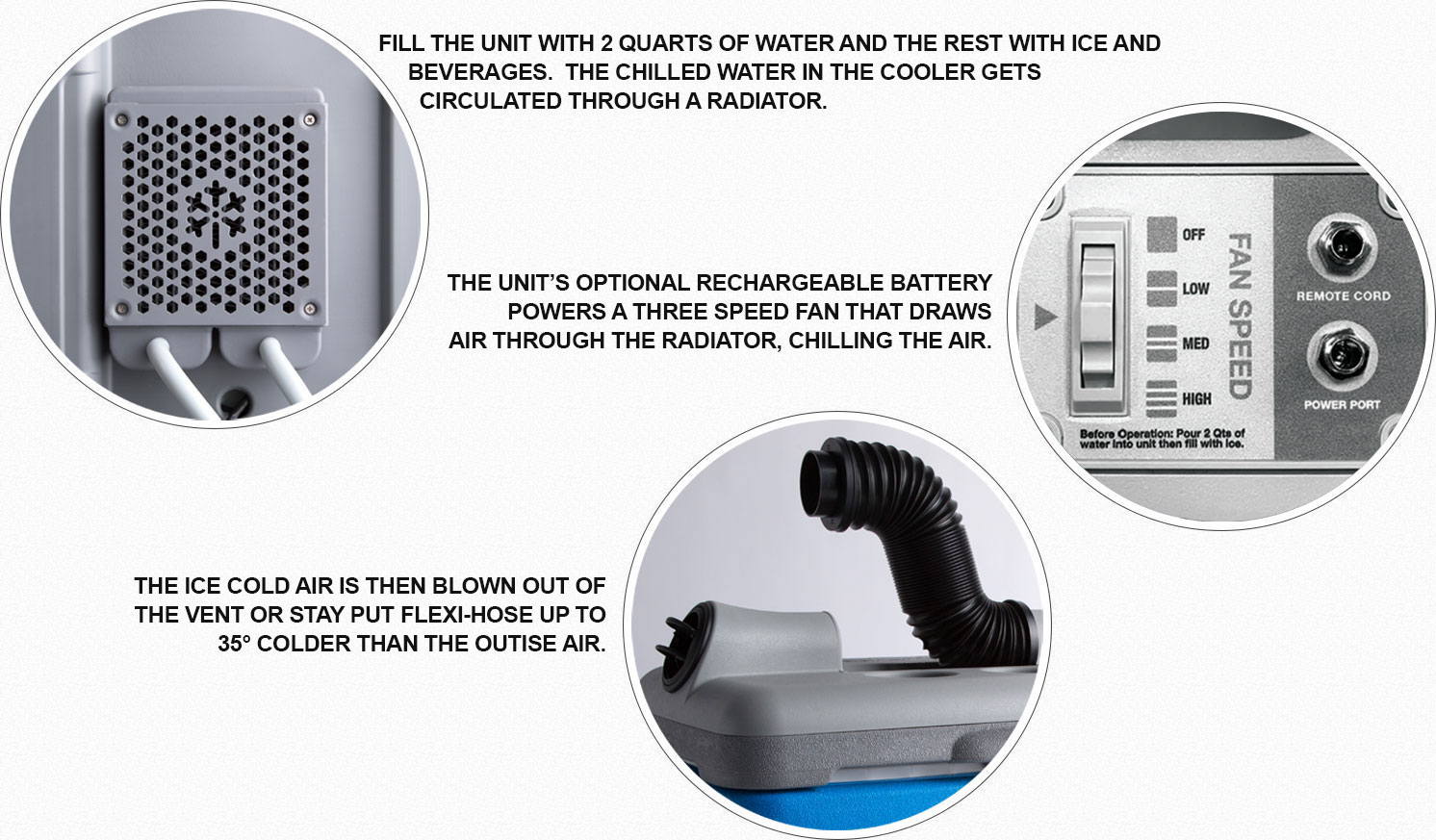 The IcyBreeze works by circulating ice cold water in the cooler through a radiator. A three speed fan draws air under the lid and drawing it through a chilled radiator, cooling the air. The ice cold air is then blown out of the Flexi-hose up to 35 degrees cooler than the outside air.