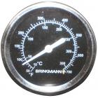 Heat Indicators