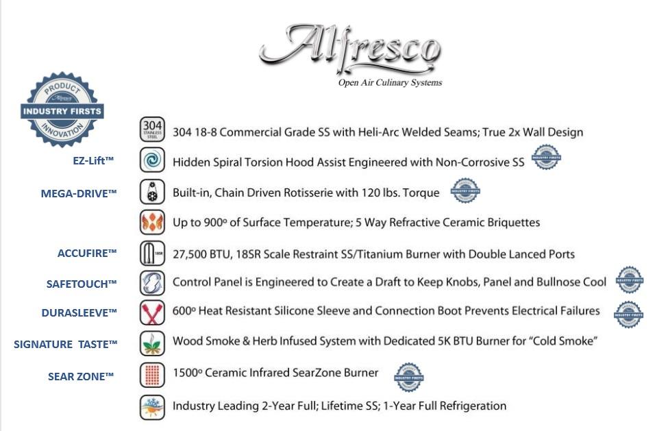alfresco-exclusive-features.jpg