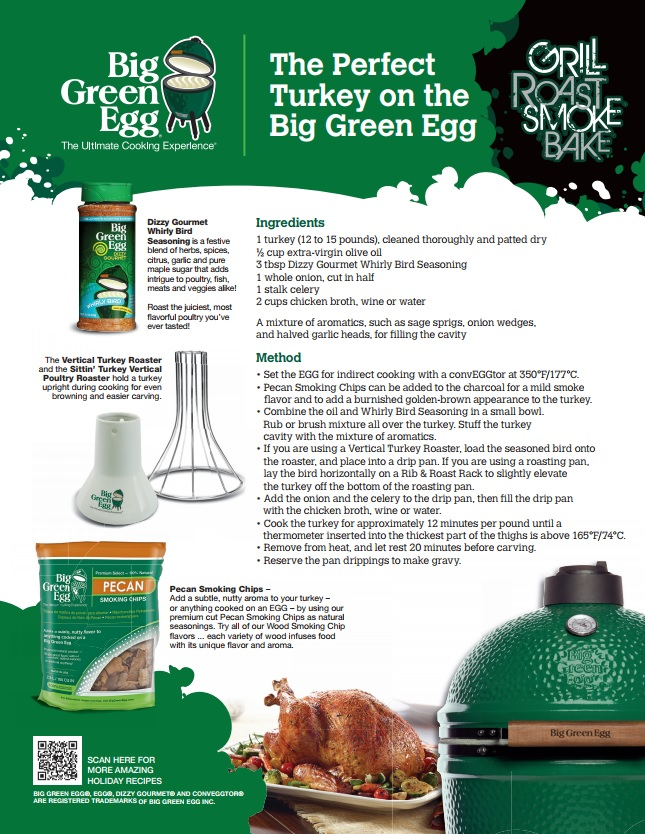 Versatility With The Big Green Egg And Turkey Holiday
