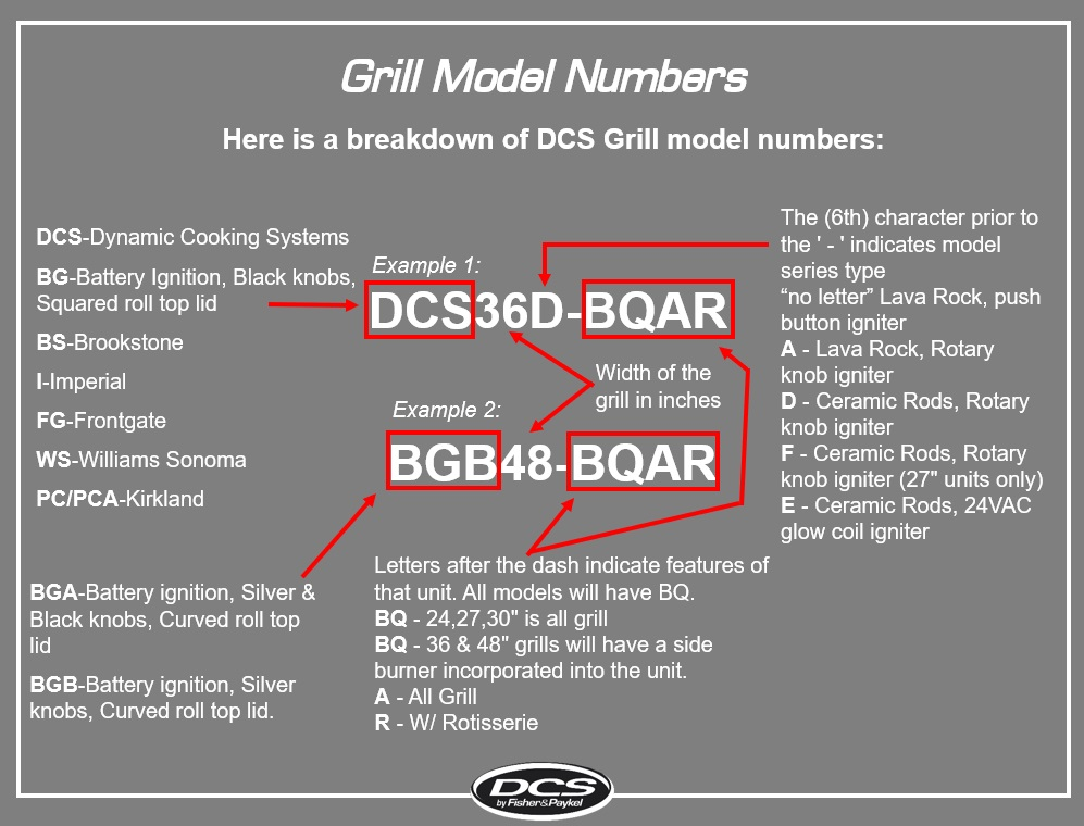 DCS Gas Grill - What model number do I have? - The BBQ Depot
