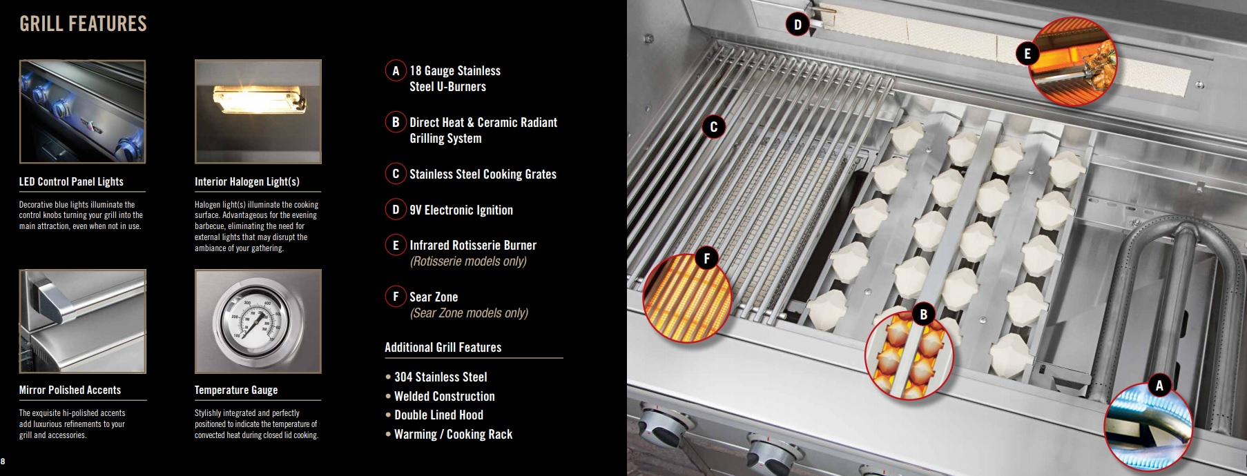 Delta Heat Grill Features