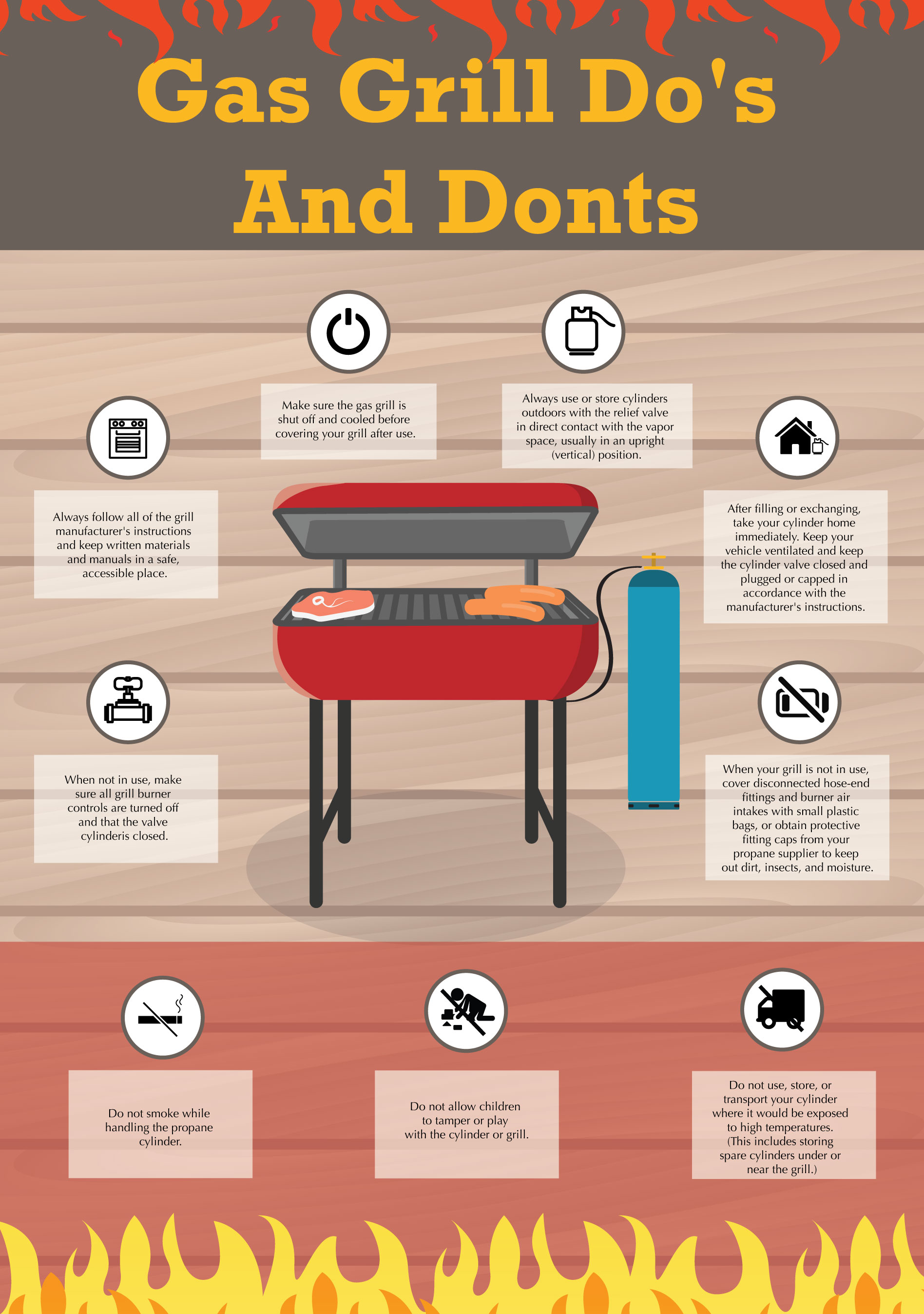 Weber Gas Grill Parts >> Grilling Safety Tips - BBQ Depot