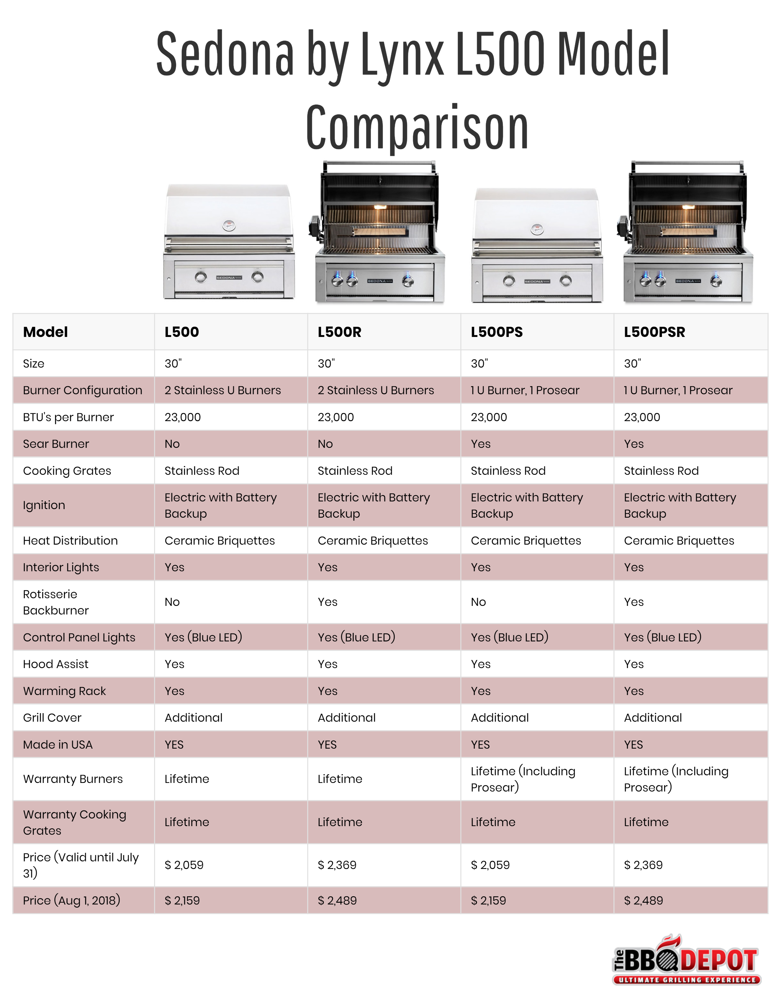 Sedona by Lynx L500 Model Comparison