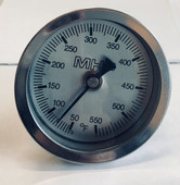mhp heat indicator