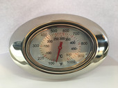 AOG Temperature gauge