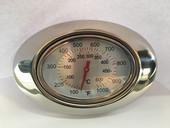 AOG Temperature gauge