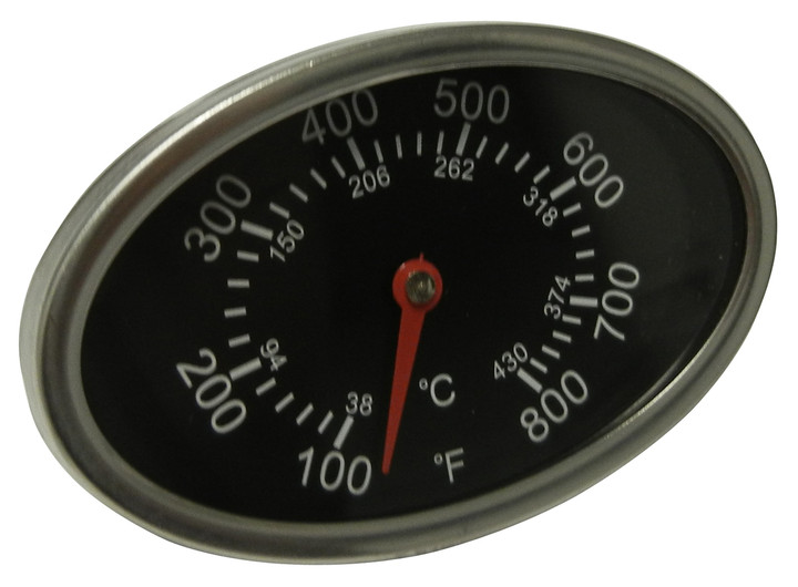 Summerset TRL Temp Gauge