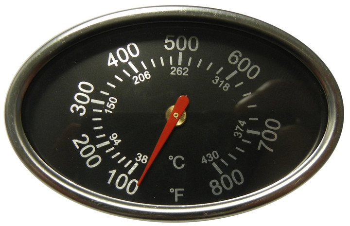 Vidalia Oval Heat Indicator