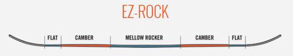 ez-rock.jpg
