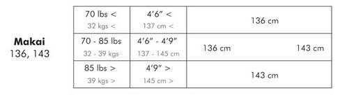 makki-ski-sizes2.jpg