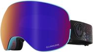 Abalone/Lumalens Purple Ion + Lumalens Amber