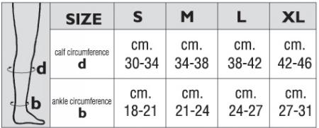 anti-thrombo-and-no-embol-size-chart.jpg