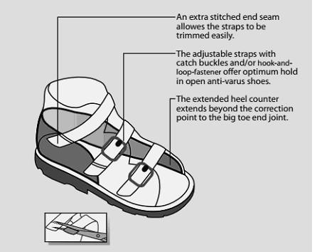 anti-varus-sandal.jpg